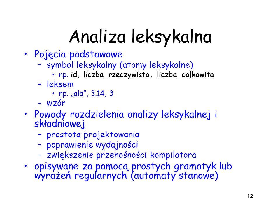 Analiza leksykalna Pojęcia podstawowe –symbol leksykalny (atomy leksykalne) np. id, liczba_rzeczywista, liczba_calkowita –leksem np. ala, 3.14, 3 –wzó