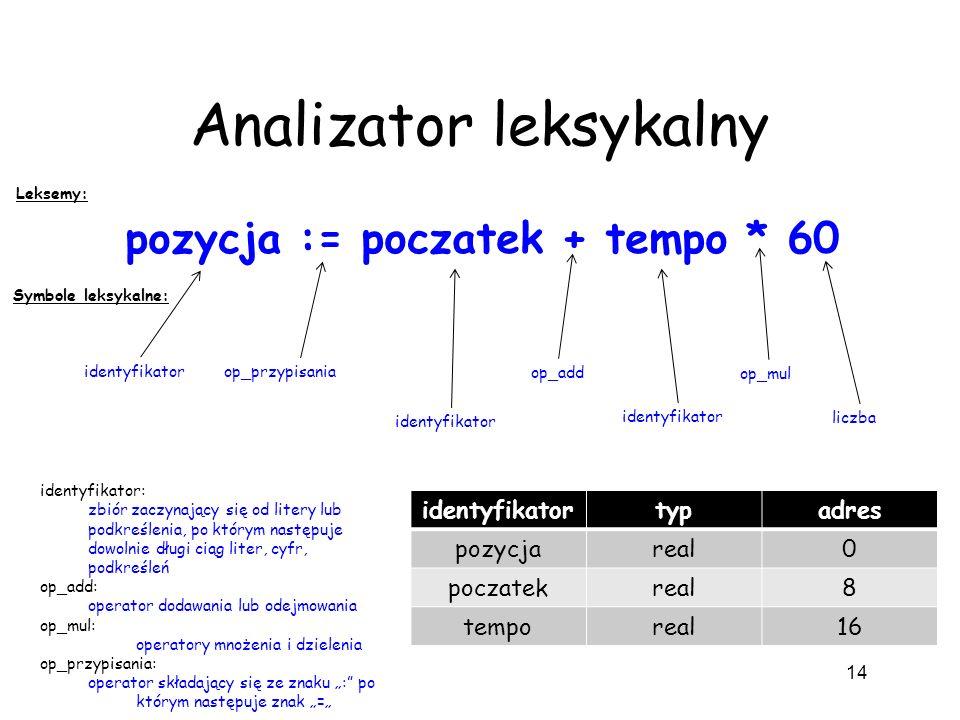 Analizator leksykalny pozycja := poczatek + tempo * 60 14 identyfikator liczba op_mul op_add op_przypisania identyfikatortypadres pozycjareal0 poczate