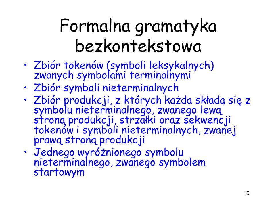 Formalna gramatyka bezkontekstowa Zbiór tokenów (symboli leksykalnych) zwanych symbolami terminalnymi Zbiór symboli nieterminalnych Zbiór produkcji, z