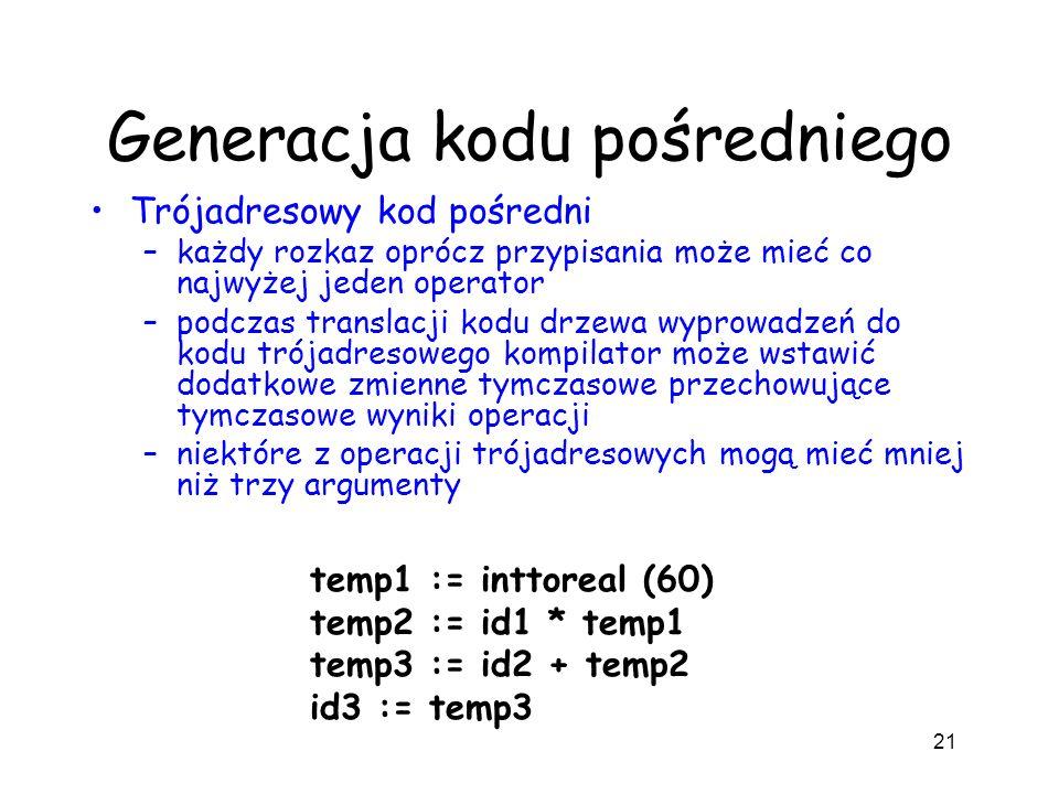 Generacja kodu pośredniego Trójadresowy kod pośredni –każdy rozkaz oprócz przypisania może mieć co najwyżej jeden operator –podczas translacji kodu dr