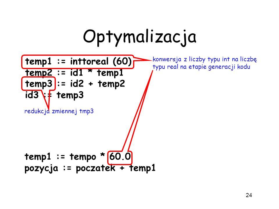 Optymalizacja 24 temp1 := inttoreal (60) temp2 := id1 * temp1 temp3 := id2 + temp2 id3 := temp3 konwersja z liczby typu int na liczbę typu real na eta