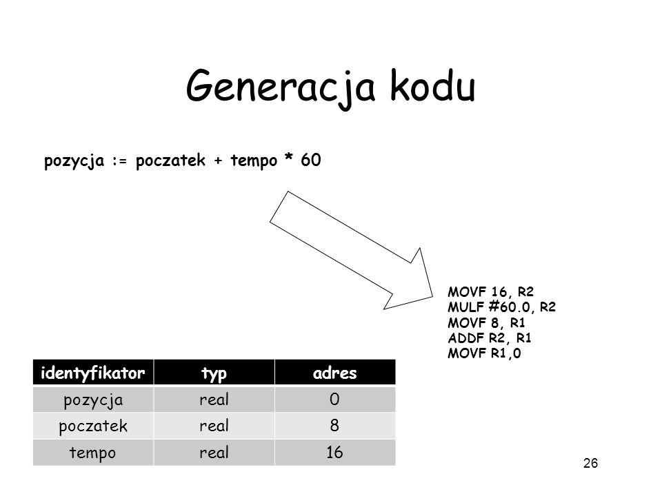 Generacja kodu 26 pozycja := poczatek + tempo * 60 MOVF 16, R2 MULF #60.0, R2 MOVF 8, R1 ADDF R2, R1 MOVF R1,0 identyfikatortypadres pozycjareal0 pocz