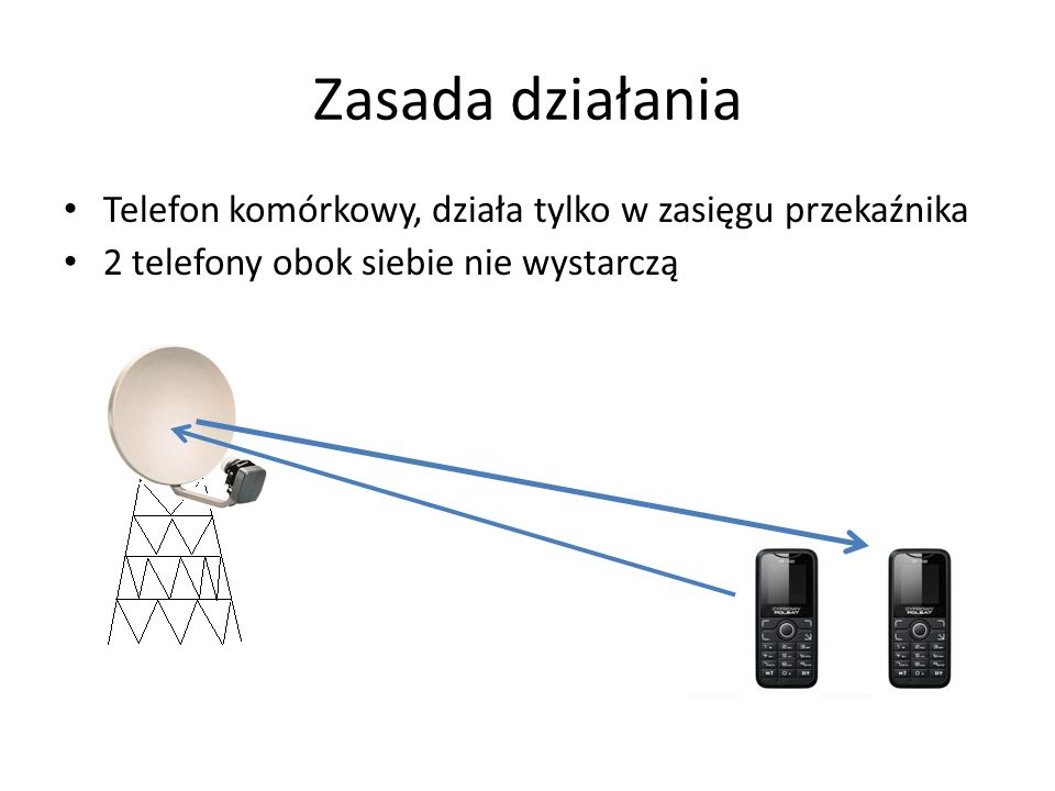 Zasada działania Telefon komórkowy, działa tylko w zasięgu przekaźnika 2 telefony obok siebie nie wystarczą