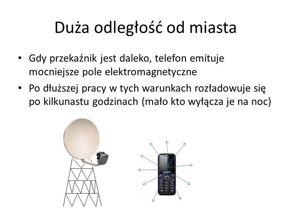 Duża odległość od miasta Gdy przekaźnik jest daleko, telefon emituje mocniejsze pole elektromagnetyczne Po dłuższej pracy w tych warunkach rozładowuje