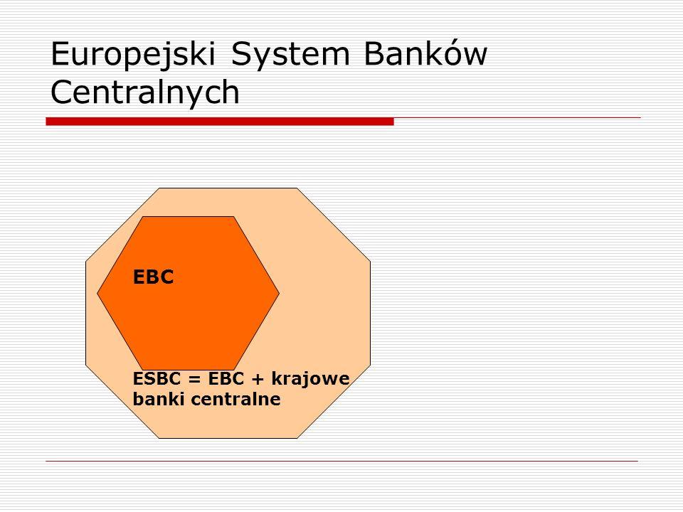 Europejski System Banków Centralnych EBC ESBC = EBC + krajowe banki centralne