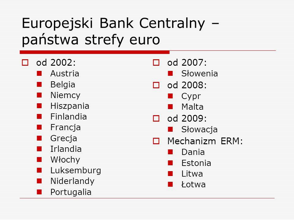 Europejski Bank Centralny Kryteria konwergencji: inflacja nie wyższa niż 1,5 punktu procentowego średniej stopy inflacji w trzech państwach członkowskich, w których inflacja jest najniższa; dług publiczny <60% deficyt budżetowy <3% długoterminowe stopy procentowe nieprzekraczające o >2 punkty procentowe średniej stóp procentowych w 3 państwach członkowskich o najniższej inflacji stabilny kurs wymiany na 2 lata przed wejściem do strefy euro - +/- 15% do ustalonej początkowo wartości (wprowadzenie waluty do ERM II)