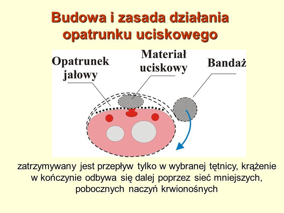 Budowa i zasada działania opatrunku uciskowego zatrzymywany jest przepływ tylko w wybranej tętnicy, krążenie w kończynie odbywa się dalej poprzez sieć