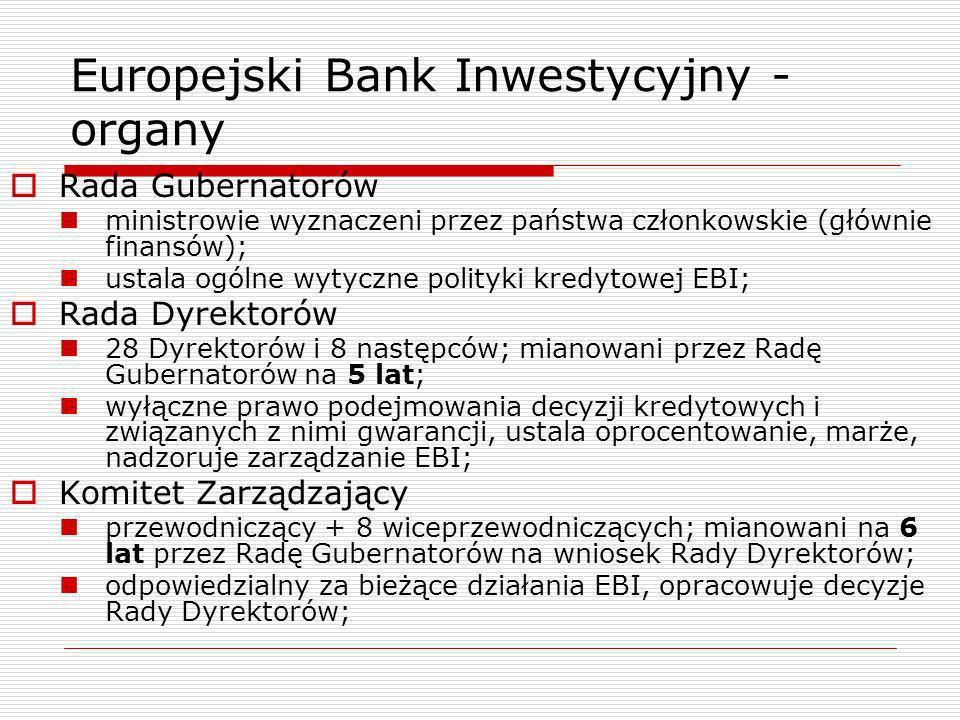 Europejski Bank Inwestycyjny - organy Rada Gubernatorów ministrowie wyznaczeni przez państwa członkowskie (głównie finansów); ustala ogólne wytyczne p
