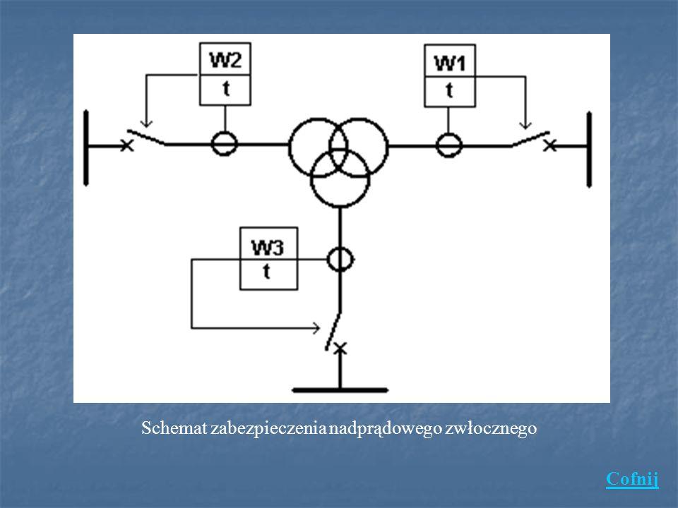 Schemat zabezpieczenia nadprądowego zwłocznego Cofnij