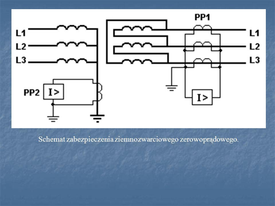 Schemat zabezpieczenia ziemnozwarciowego zerowoprądowego.