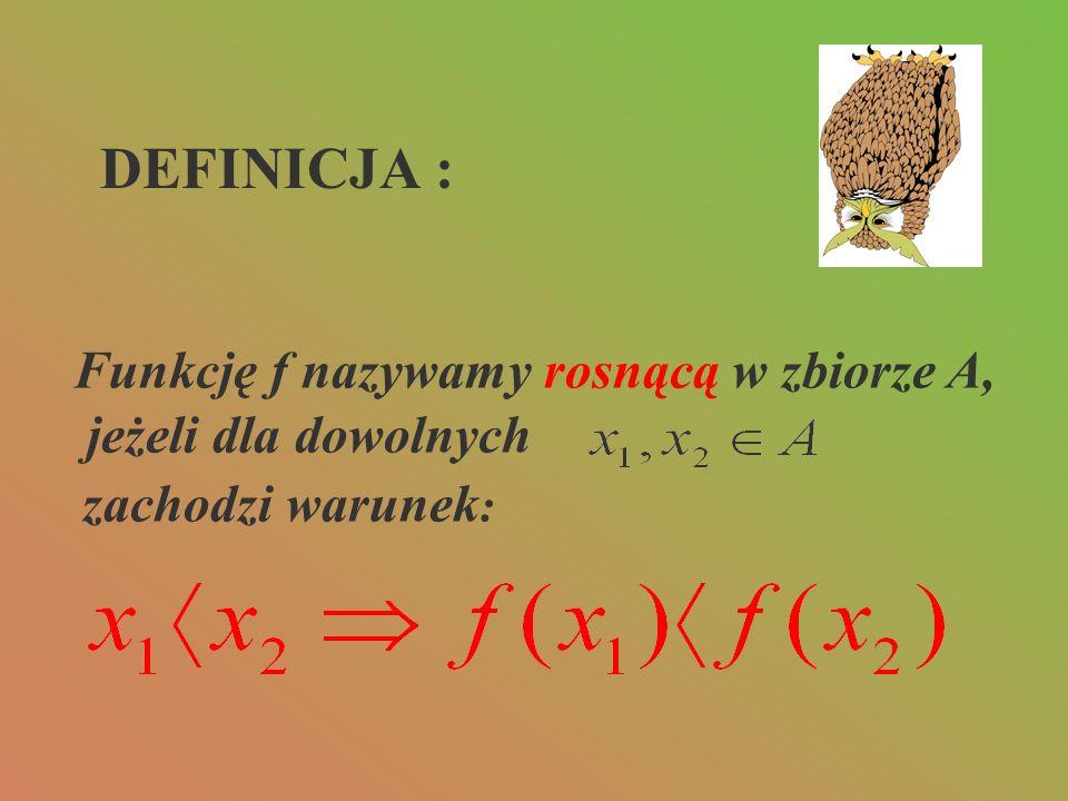 Funkcję f nazywamy malejącą w zbiorze A, jeżeli dla dowolnych zachodzi warunek : DEFINICJA :