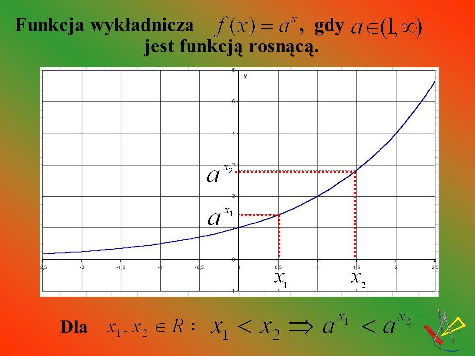 Funkcja wykładnicza f(x) = a x gdy a jest funkcją malejącą. Dla :