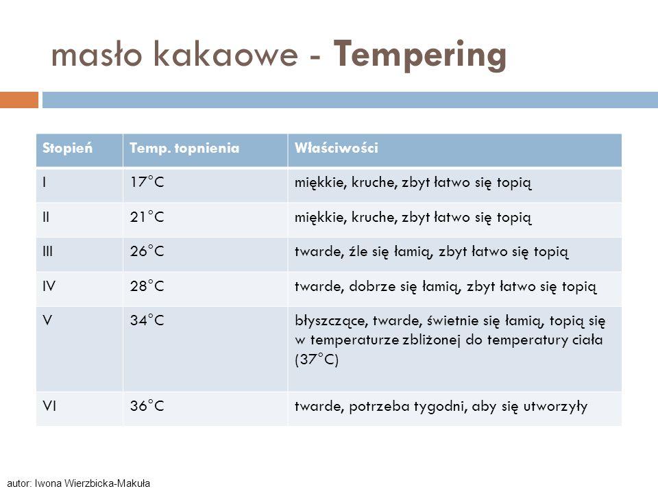 StopieńTemp. topnieniaWłaściwości I17°Cmiękkie, kruche, zbyt łatwo się topią II21°Cmiękkie, kruche, zbyt łatwo się topią III26°Ctwarde, źle się łamią,