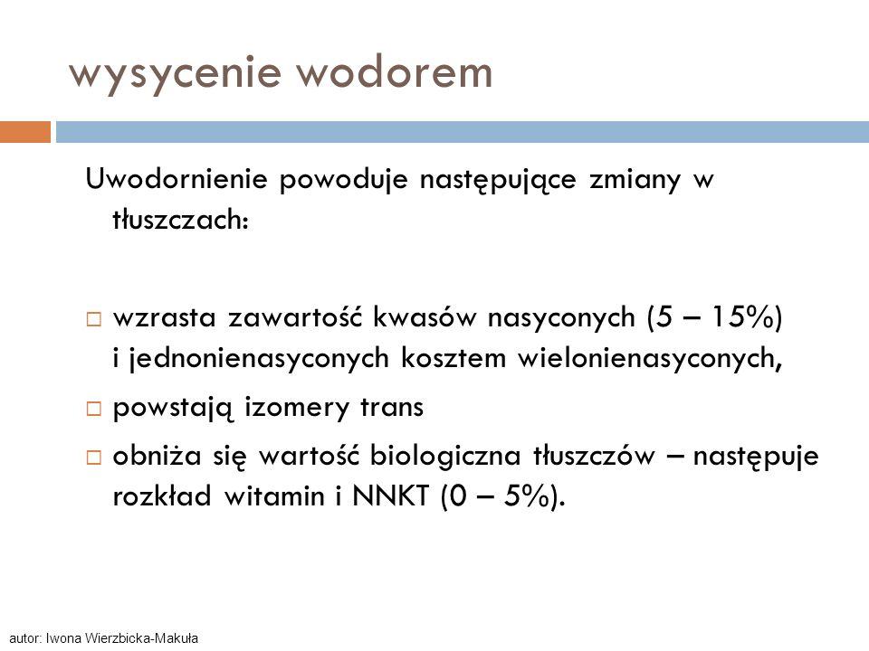 wysycenie wodorem Uwodornienie powoduje następujące zmiany w tłuszczach: wzrasta zawartość kwasów nasyconych (5 – 15%) i jednonienasyconych kosztem wi