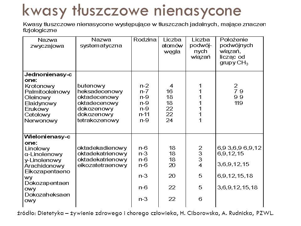 kwasy tłuszczowe nienasycone źródło: Dietetyka – żywienie zdrowego i chorego człowieka, H. Ciborowska, A. Rudnicka, PZWL.