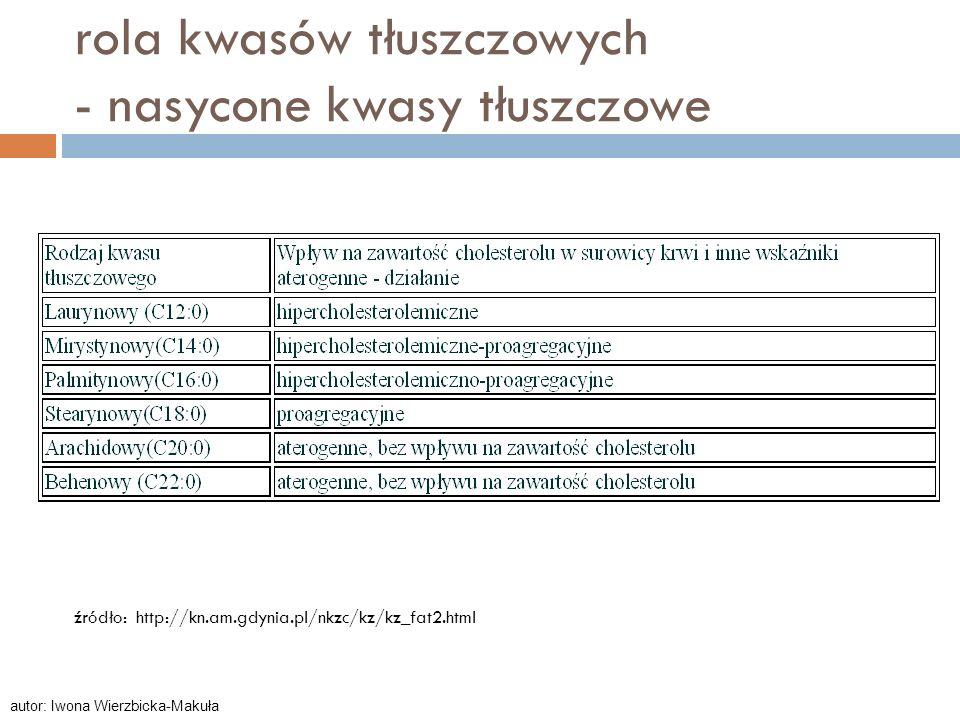 rola kwasów tłuszczowych - nasycone kwasy tłuszczowe źródło: http://kn.am.gdynia.pl/nkzc/kz/kz_fat2.html autor: Iwona Wierzbicka-Makuła