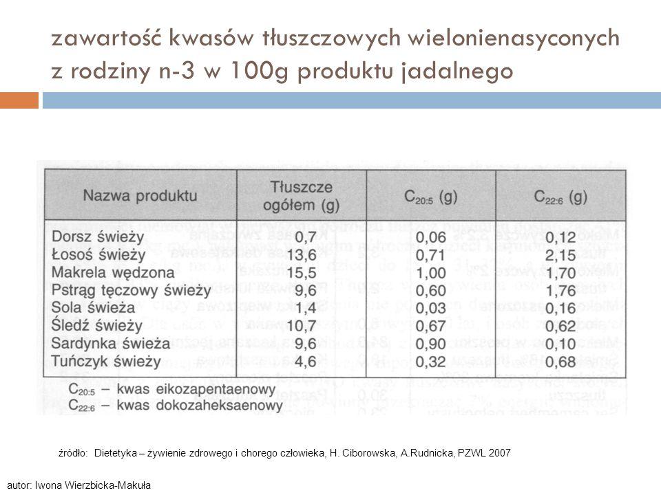 zawartość kwasów tłuszczowych wielonienasyconych z rodziny n-3 w 100g produktu jadalnego źródło: Dietetyka – żywienie zdrowego i chorego człowieka, H.