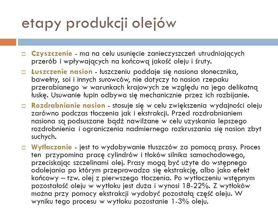 etapy produkcji olejów Czyszczenie - ma na celu usunięcie zanieczyszczeń utrudniających przerób i wpływających na końcową jakość oleju i śruty. Łuszcz