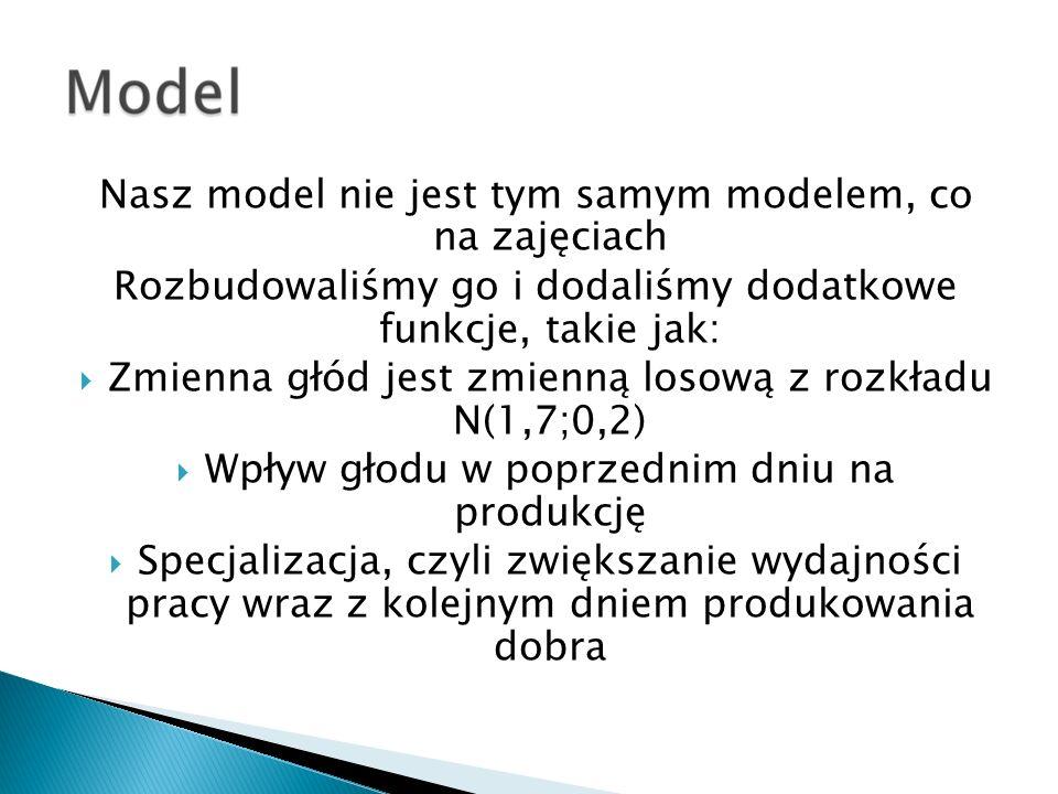 Model wypada ze stanu równowagi