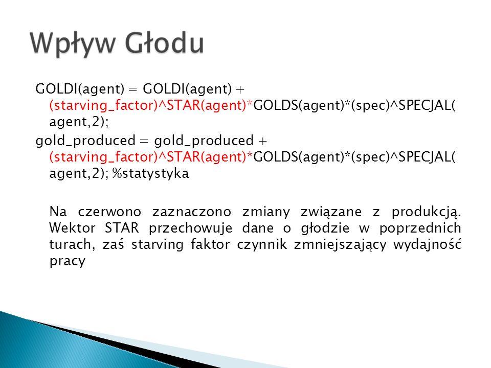 if GOLDS(agent) > Pt_1*FOODS(agent) %agent decyduje się na złoto if SPECJAL(agent,1)==1 GOLDI(agent) = GOLDI(agent) + (starving_factor)^STAR(agent)*GOLDS(agent)*(spec)^SPECJAL(agent,2); gold_produced = gold_produced + (starving_factor)^STAR(agent)*GOLDS(agent)*(spec)^SPECJAL(agent,2); %statystyka SPECJAL(agent,2)=SPECJAL(agent,2)+1; else SPECJAL(agent,1)=1; GOLDI(agent) = GOLDI(agent) + (starving_factor)^STAR(agent)*GOLDS(agent); gold_produced = gold_produced + (starving_factor)^STAR(agent)*GOLDS(agent); %statystyka SPECJAL(agent,2)=1; end Macierz SPECJAL przechowuje dane o produkcji w dniu poprzednim, pierwsza kolumna odpowiada za rodzaj produkcji (żywność=0/złoto=1), druga zaś zlicza dni, w których produkowaliśmy dany produkt.