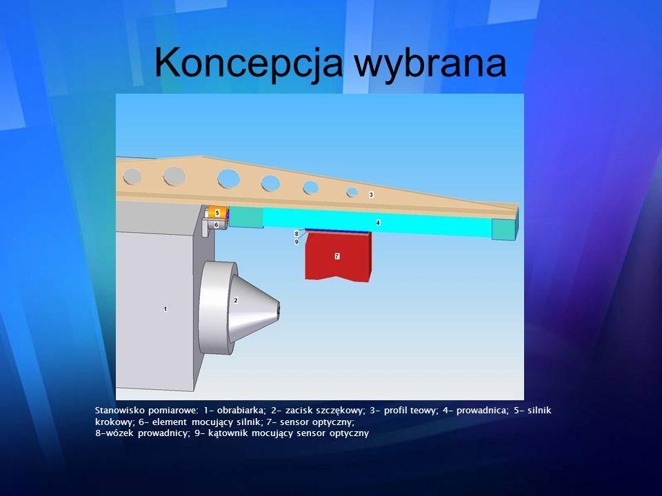 Koncepcja wybrana Stanowisko pomiarowe: 1- obrabiarka; 2- zacisk szczękowy; 3- profil teowy; 4- prowadnica; 5- silnik krokowy; 6- element mocujący sil
