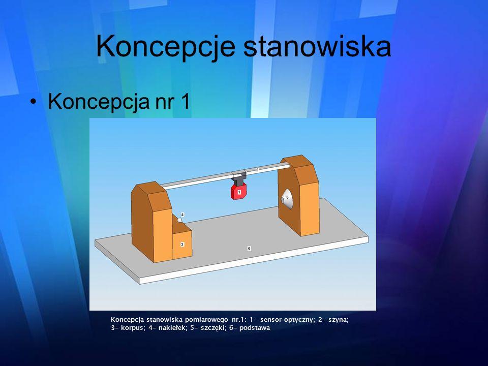 Koncepcje stanowiska Koncepcja nr 1 Koncepcja stanowiska pomiarowego nr.1: 1- sensor optyczny; 2- szyna; 3- korpus; 4- nakiełek; 5- szczęki; 6- podsta