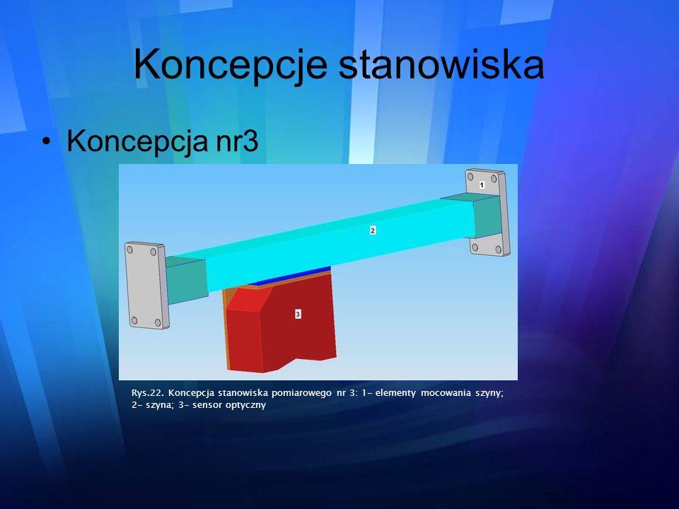 Koncepcje stanowiska Koncepcja nr3 Rys.22. Koncepcja stanowiska pomiarowego nr 3: 1- elementy mocowania szyny; 2- szyna; 3- sensor optyczny