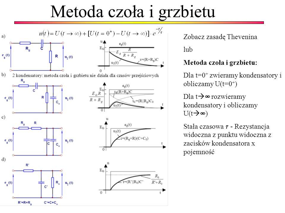 Metoda czoła i grzbietu Zobacz zasadę Thevenina lub Metoda czoła i grzbietu: Dla t=0 + zwieramy kondensatory i obliczamy U(t=0 + ) Dla t rozwieramy ko