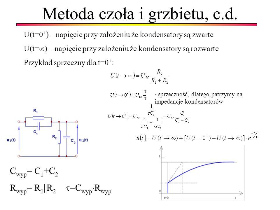 Metoda czoła i grzbietu, c.d. U(t=0 + ) – napięcie przy założeniu że kondensatory są zwarte U(t= ) – napięcie przy założeniu że kondensatory są rozwar
