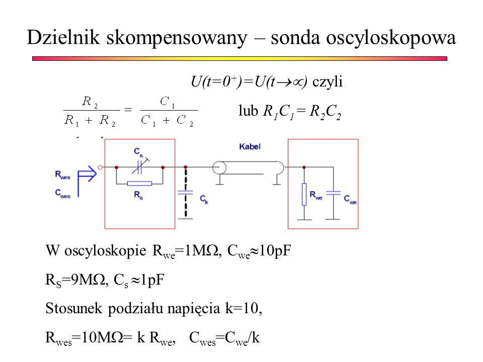 Dzielnik skompensowany – sonda oscyloskopowa U(t=0 + )=U(t ) czyli lub R 1 C 1 = R 2 C 2 W oscyloskopie R we =1M, C we 10pF R S =9M, C s 1pF Stosunek