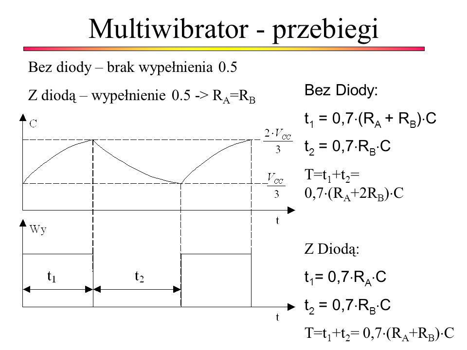 Multiwibrator - przebiegi Bez Diody: t 1 = 0,7 (R A + R B ) C t 2 = 0,7 R B C T=t 1 +t 2 = 0,7 (R A +2R B ) C Z Diodą: t 1 = 0,7 R A C t 2 = 0,7 R B C
