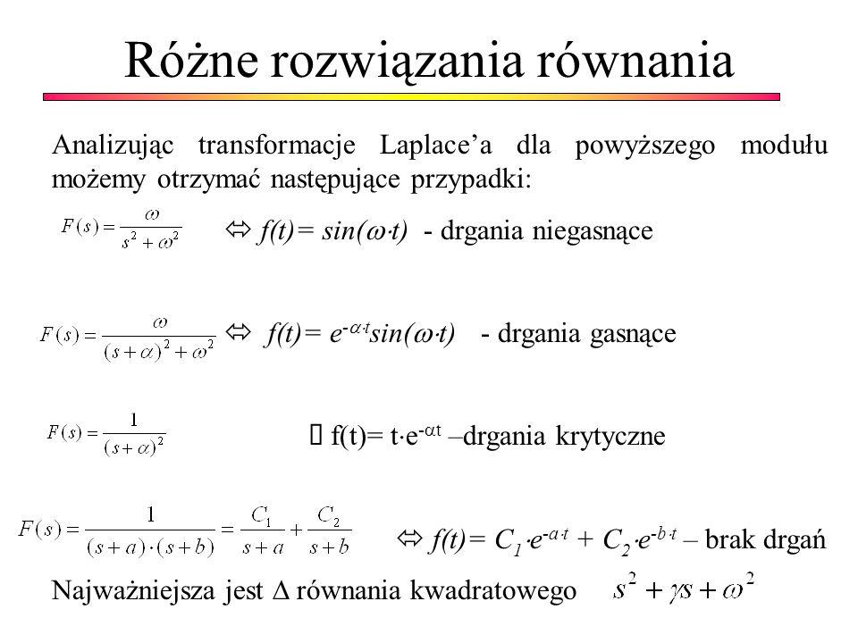 Różne rozwiązania równania Analizując transformacje Laplacea dla powyższego modułu możemy otrzymać następujące przypadki: f(t)= sin( t) - drgania nieg