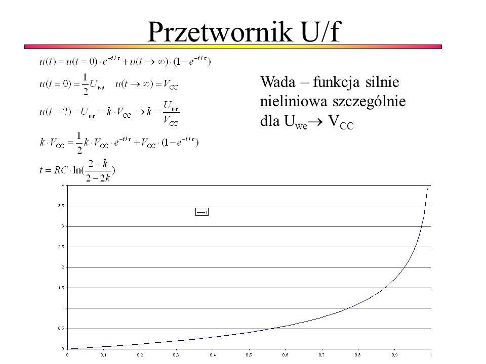 Przetwornik U/f Wada – funkcja silnie nieliniowa szczególnie dla U we V CC