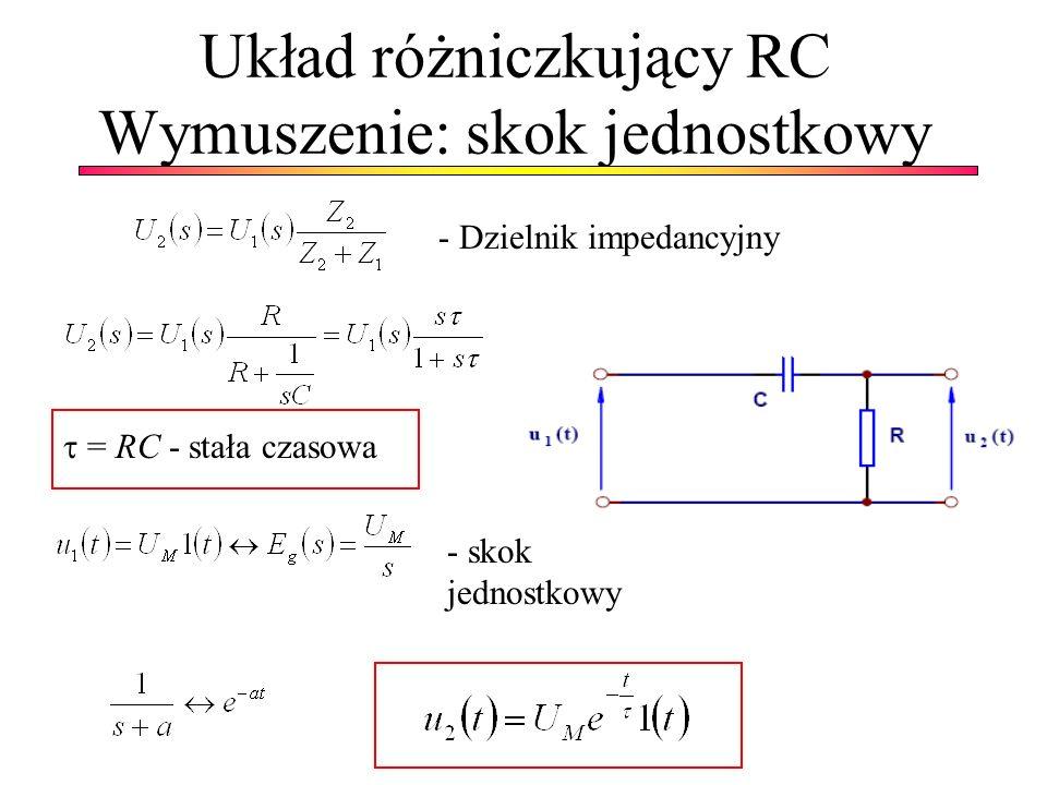 Układ różniczkujący RC Wymuszenie: skok jednostkowy - skok jednostkowy - Dzielnik impedancyjny = RC - stała czasowa