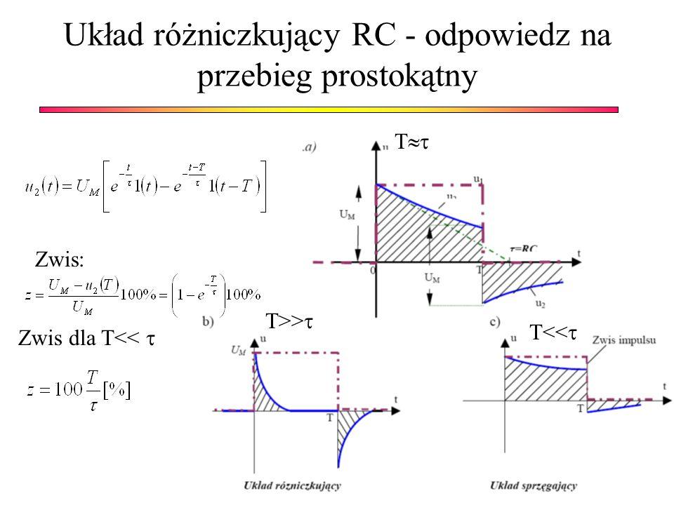 Układ różniczkujący RC - odpowiedz na przebieg prostokątny T T>> T<< Zwis: Zwis dla T<<