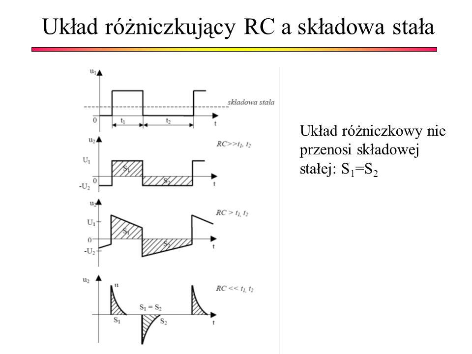 Układ różniczkujący RC a składowa stała Układ różniczkowy nie przenosi składowej stałej: S 1 =S 2