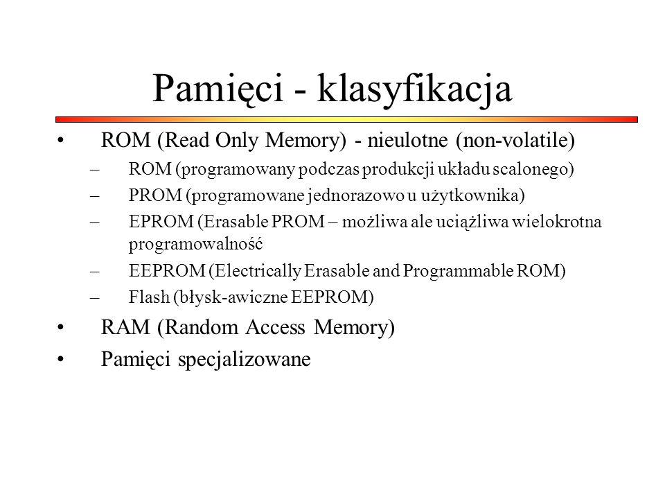 Pamięci ROM Pamięci ROM powstają bezpośrednio w procesie produkcji układu scalonego dlatego mają następujące cechy: Stan pamięci określony na poziomie produkcji układu scalonego Brak możliwości zmiany zawartości pamięci Tanie w produkcji ale wymagają dużych nakładów (wykonania w milionach sztuk – drogie przy małej liczbie sztuk) Długi okres produkcji – kilkanaście tygodni.