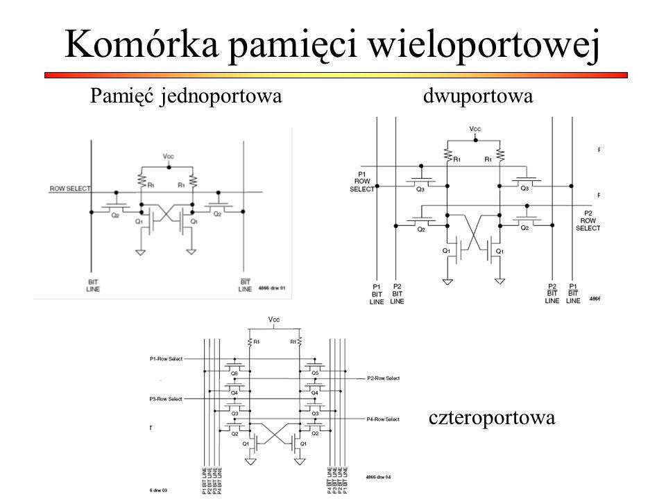 Komórka pamięci wieloportowej Pamięć jednoportowadwuportowa czteroportowa