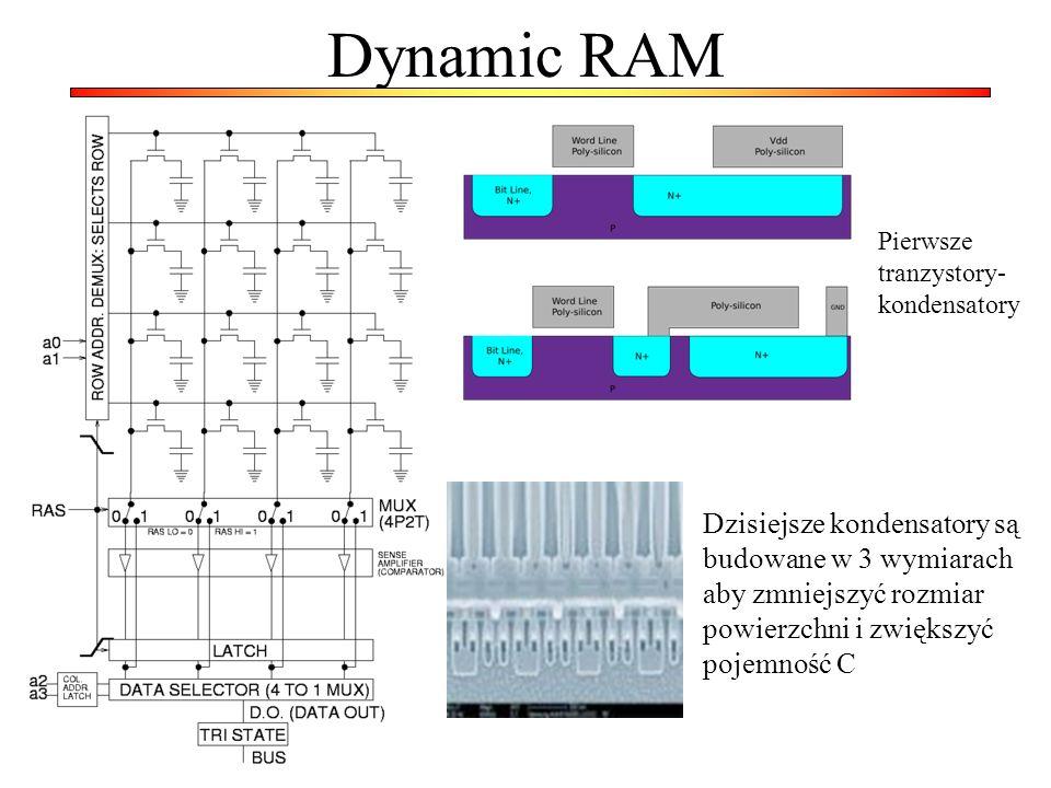 Dynamic RAM Pierwsze tranzystory- kondensatory Dzisiejsze kondensatory są budowane w 3 wymiarach aby zmniejszyć rozmiar powierzchni i zwiększyć pojemn