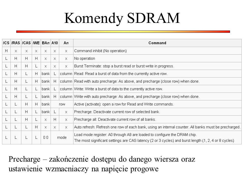 Komendy SDRAM Precharge – zakończenie dostępu do danego wiersza oraz ustawienie wzmacniaczy na napięcie progowe