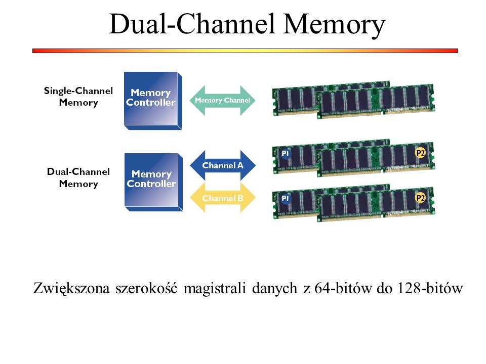 Dual-Channel Memory Zwiększona szerokość magistrali danych z 64-bitów do 128-bitów