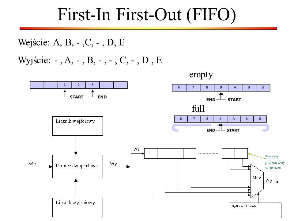 First-In First-Out (FIFO) Wejście: A, B, -,C, -, D, E Wyjście: -, A, -, B, -, -, C, -, D, E empty full