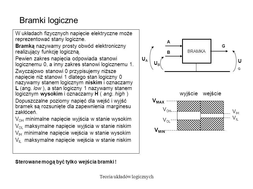 Teoria układów logicznych Bramki logiczne W układach fizycznych napięcie elektryczne może reprezentować stany logiczne. Bramką nazywamy prosty obwód e