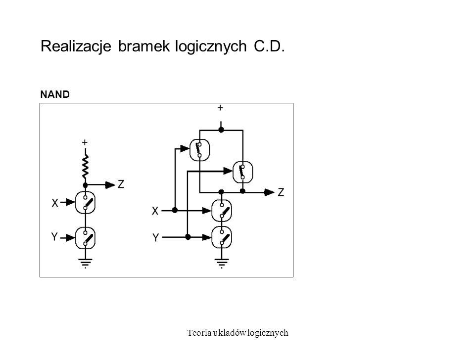 Teoria układów logicznych Realizacje bramek logicznych C.D. NAND