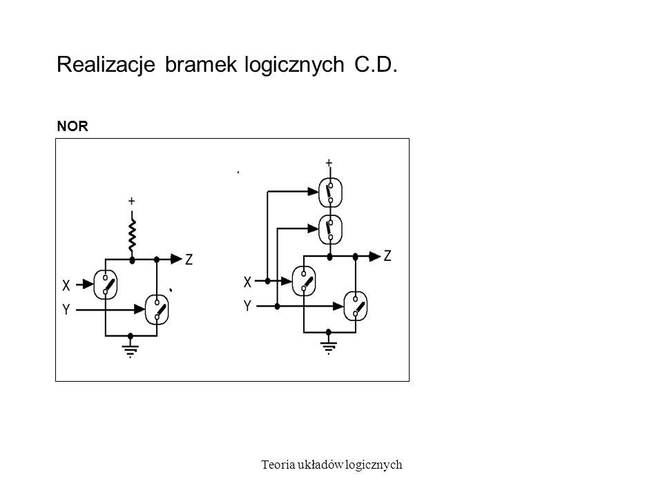 Teoria układów logicznych Realizacje bramek logicznych C.D. NOR
