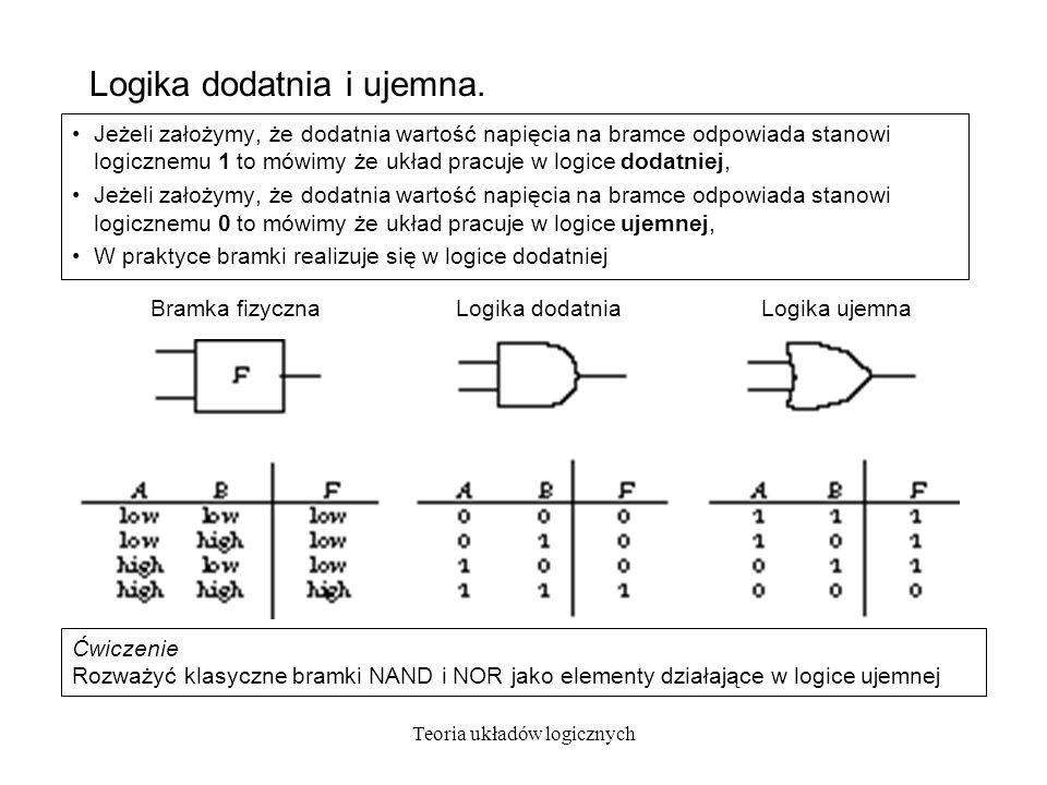 Teoria układów logicznych Logika dodatnia i ujemna. Jeżeli założymy, że dodatnia wartość napięcia na bramce odpowiada stanowi logicznemu 1 to mówimy ż