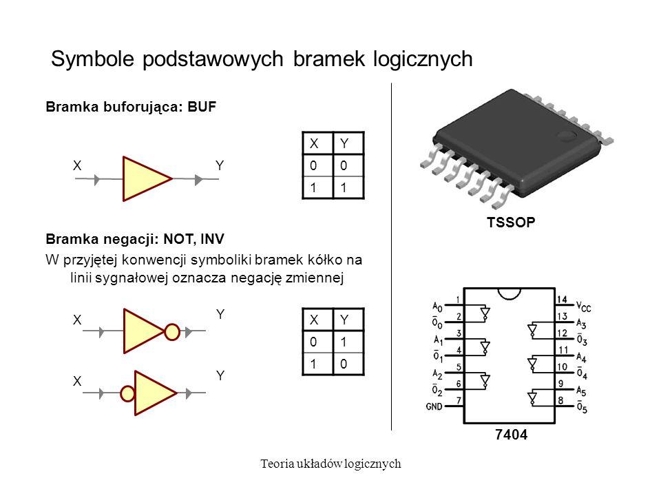Teoria układów logicznych Symbole podstawowych bramek logicznych Bramka buforująca: BUF XY 00 11 XY Bramka negacji: NOT, INV W przyjętej konwencji sym