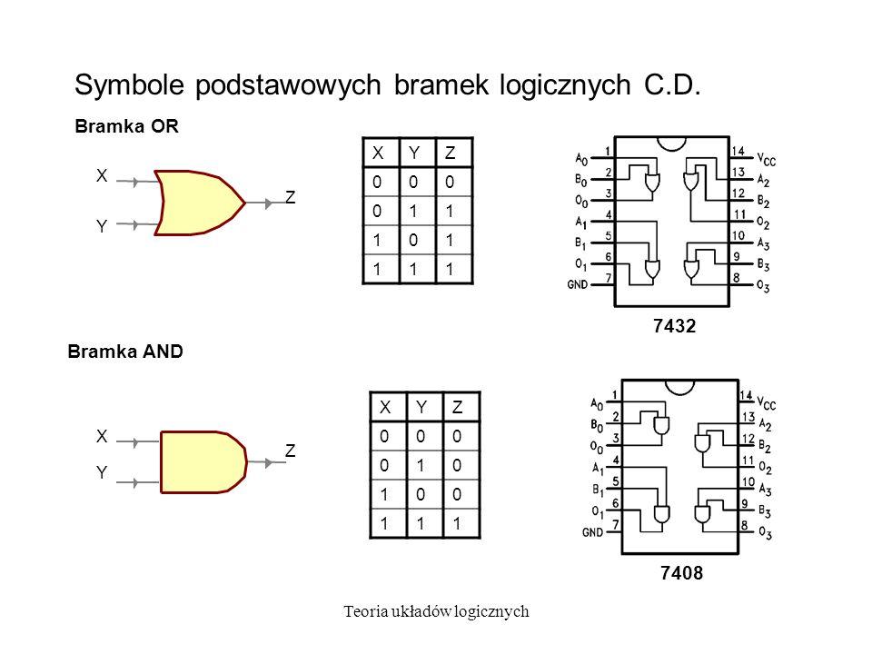 Teoria układów logicznych Symbole podstawowych bramek logicznych C.D. Bramka AND Bramka OR XYZ 000 010 100 111 X Y Z X Y Z XYZ 000 011 101 111 7408 74
