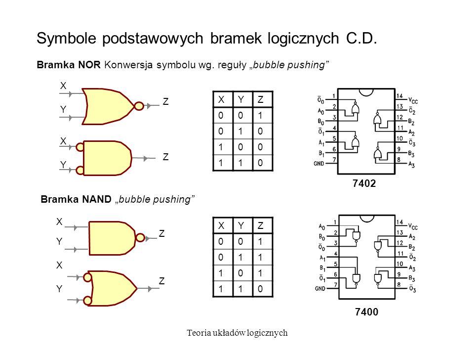 Teoria układów logicznych Symbole podstawowych bramek logicznych C.D. XYZ 001 011 101 110 Bramka NAND bubble pushing X Y Z X Y Z Bramka NOR Konwersja