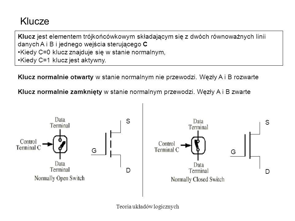 Teoria układów logicznych Klucze Klucz jest elementem trójkońcówkowym składającym się z dwóch równoważnych linii danych A i B i jednego wejścia steruj